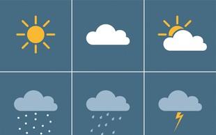 O vremenu in zanesljivosti vremenskih napovedi