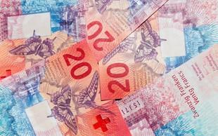 Dve novi pozitivni sodbi v zvezi s posojili v švicarskih frankih!