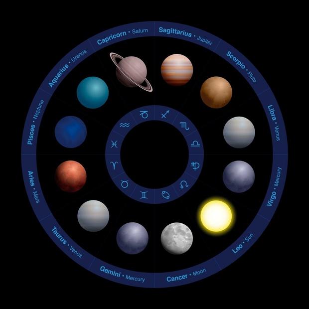 Danes je zadnji dan pred Merkurjevim obratom (foto: Profimedia)